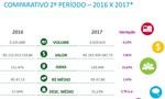 Mercado livreiro cresceu entre janeiro e fevereiro, mostra 2º Painel das Vendas de Livros em 2017